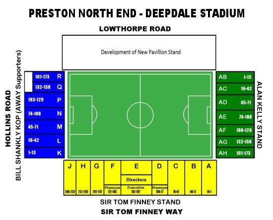 Preston North End F.C. (Football Club) of the Barclay's Premier League