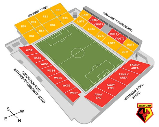 Watford F.C. (Football Club) Of The Barclay's Premier League