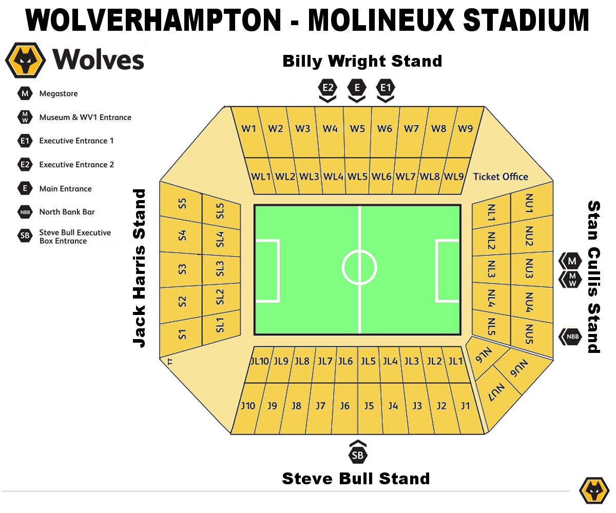 Wolverhampton F C   Football Club  Of The Barclay U0026 39 S Premier League